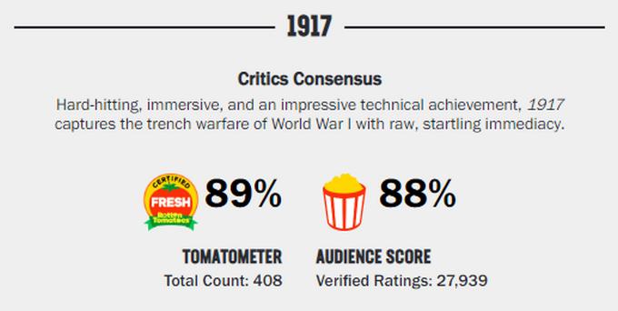 1917評価