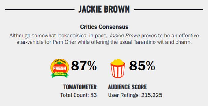 ジャッキー・ブラウン評価