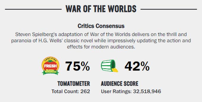 宇宙戦争評価